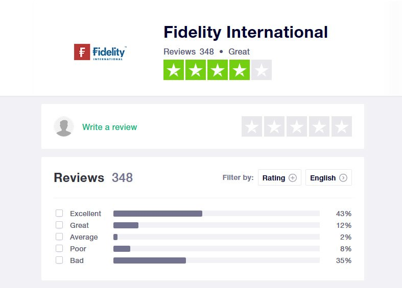 Fidelity Customer Reviews