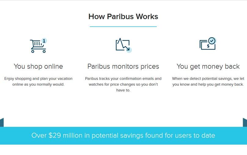 How Paribus Works