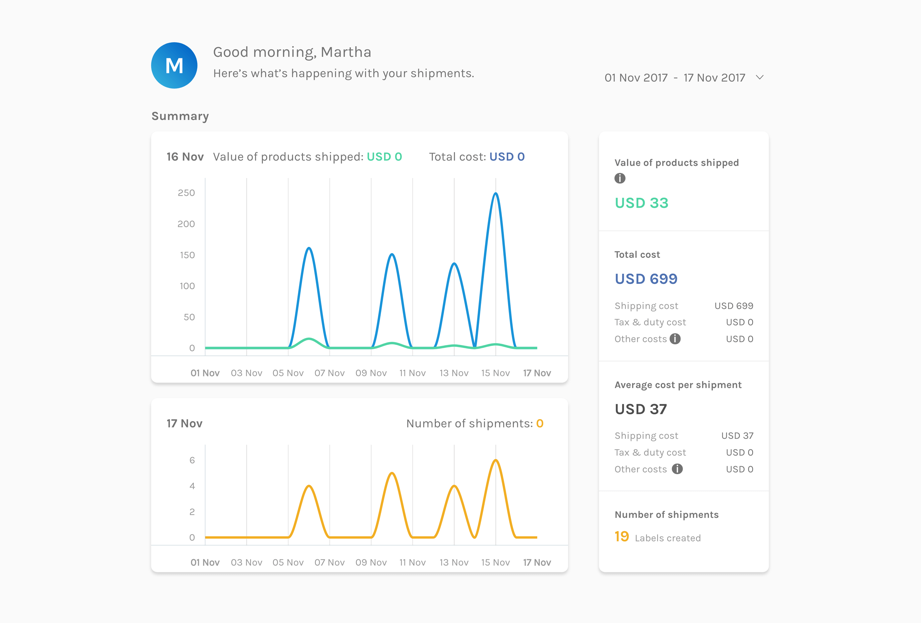 Easyship Dashboard with Analytics