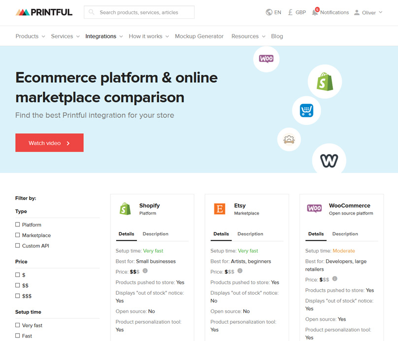 Printful integrates with lots of eCommerce platforms