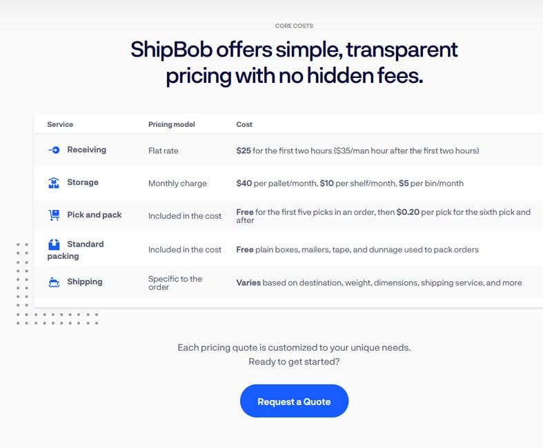 ShipBob Pricing